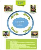 diagramme_enseignement_de_la_lecture