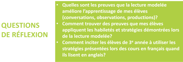 question_reflexion_lecture_modelee