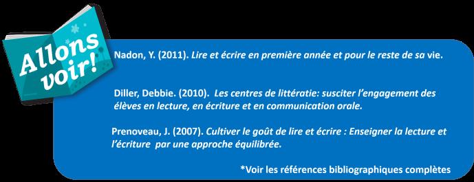allons_voir_biblio_de_classe